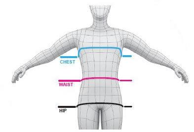 Sized Chart