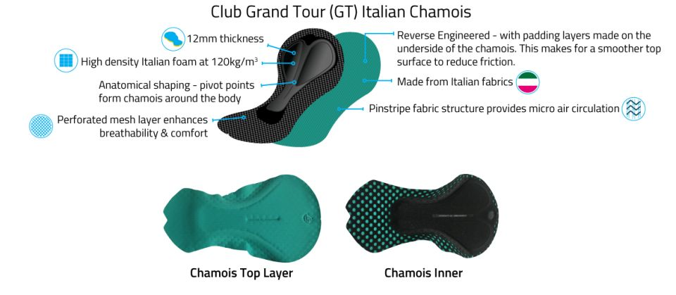 Club-Chamois